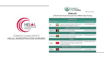 HAK'ın ticaret alanında sunduğu proje İSEDAK Proje Finansmanı Final Listesi'ne girdi